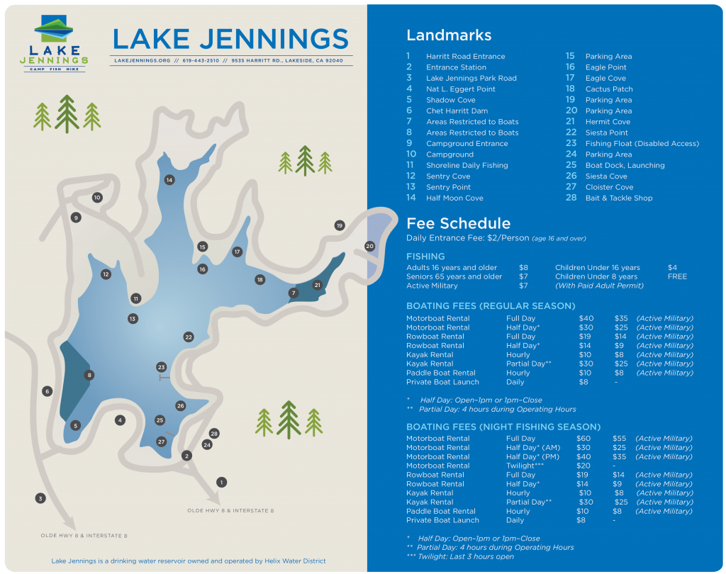 Lake Map PNG